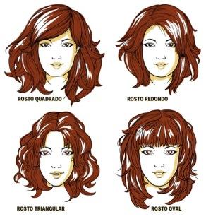cortes de cabelos femininos rostos diferentes
